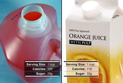Fruit Drink Versus Fruit Juice