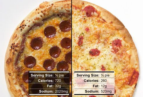 Thick Crust Pizza Versus Thin Crust Pizza