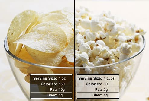 Potato Chips Versus Popcorn