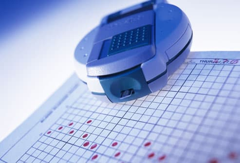 Glucometer with chart