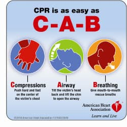 C-A-B graphic from American Heart Association