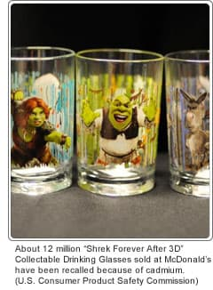 Recalled Shrek Glass from McDonald's