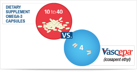 Omega 3 pills vs Vascepa