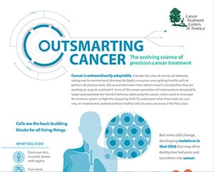Precision Cancer Treatment Infographic