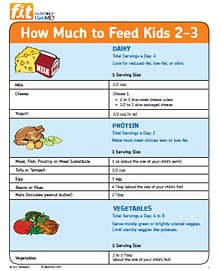parents_how_much_to_feed_2to3