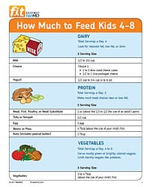 parents_pdf_thumb_how_much_to_feed_4to8
