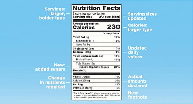 after 20 years a food label makeover