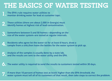 Lax Oversight Weakens Lead Testing of Water