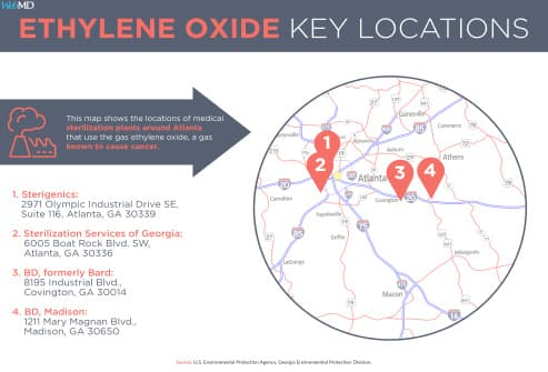 ethylene oxide map
