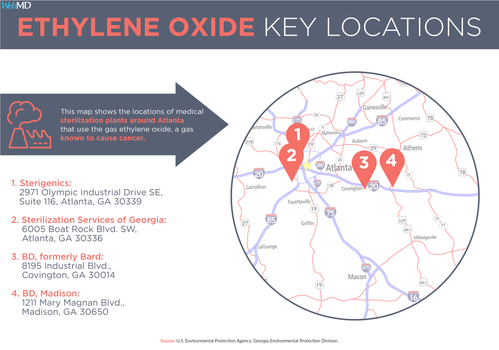 illustration of ethylene oxide map