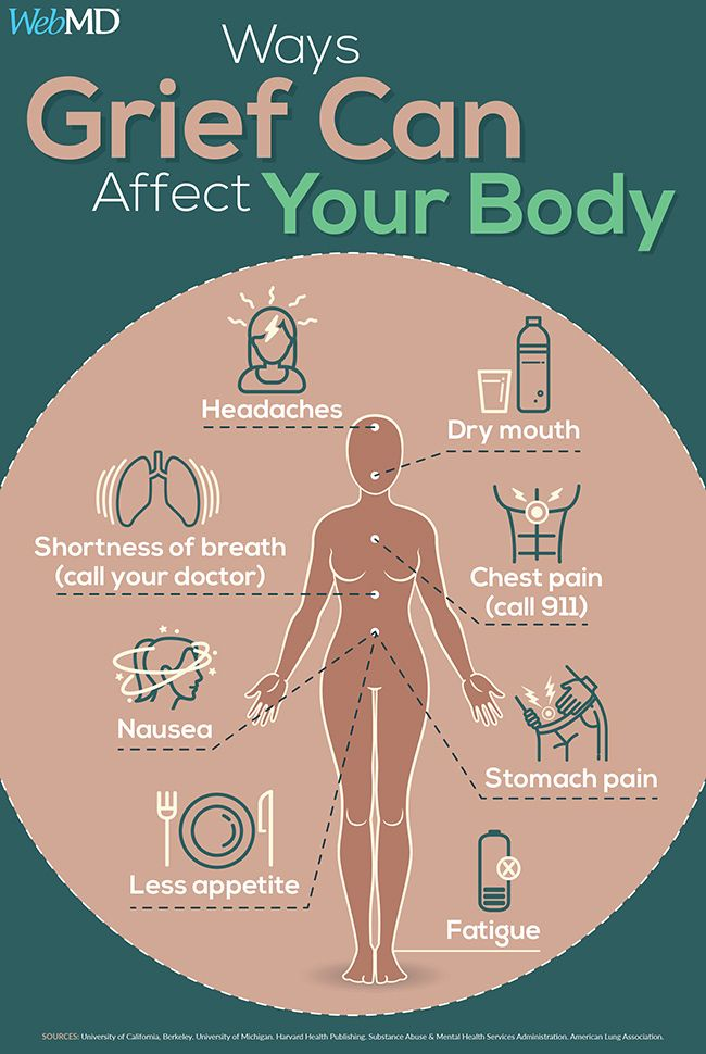 ways grief can affect your body infographic