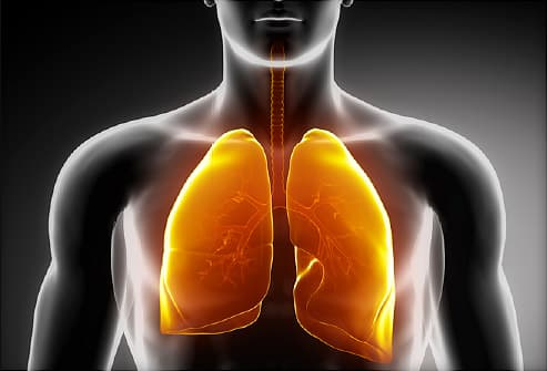 Breathing Problems: Causes, Tests, and Treatments