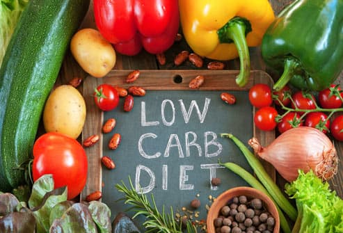 low carb diet sign with vegetables