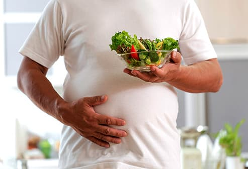 Eating after vegetables bloated Feeling