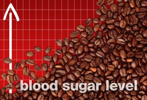 Blood Sugar Rise After Coffee