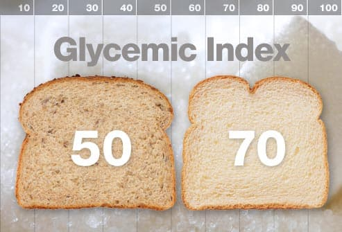 glycemic index of wheat and white bread