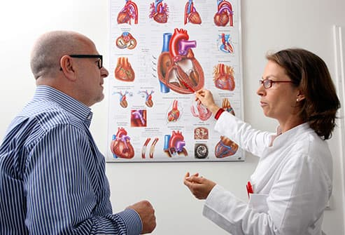 doctor explaining heart disease to patient