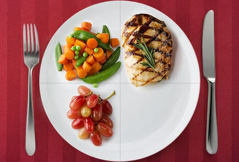 chicken, veggies and fruit