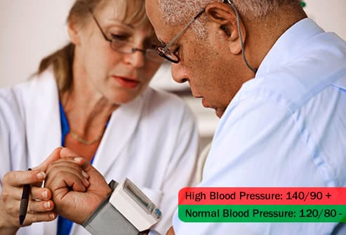 man having blood pressure checked