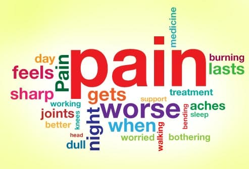 collage of pain words