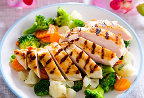 chicken and vegetables on plate
