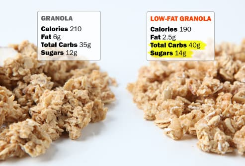 Regular Granola VS Low-Fat Granola