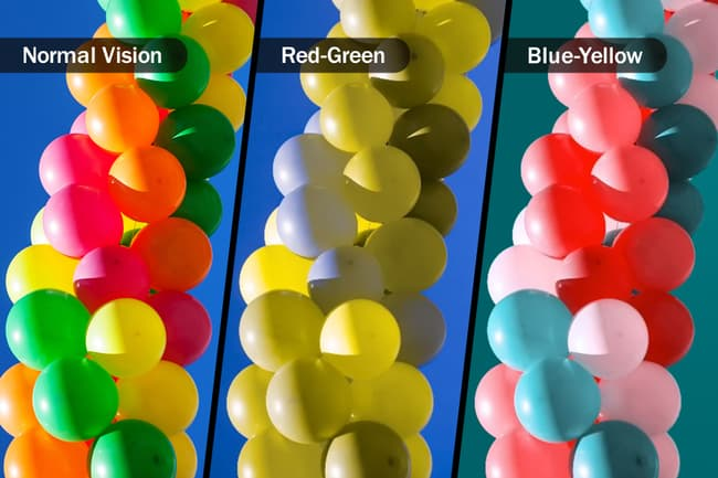 color blindness comparison