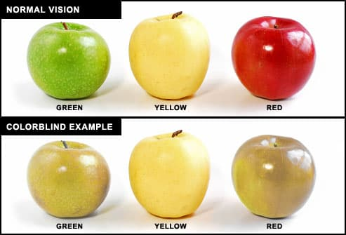 vision colorblind example with three apples