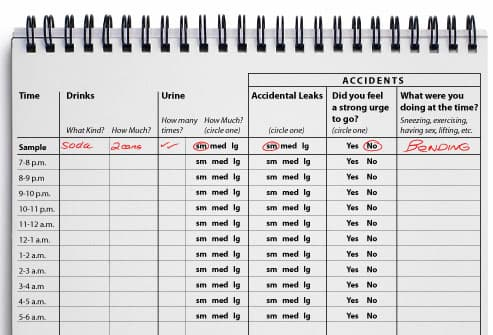 Chart for recording bathroom times and accidents