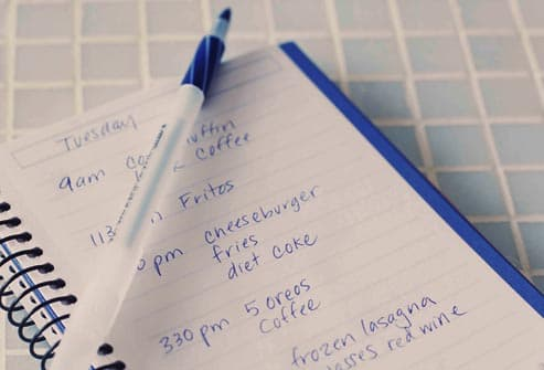 detailed food diary