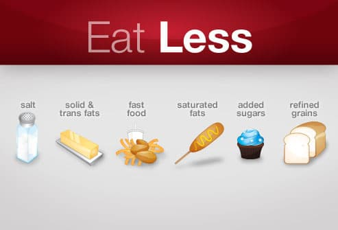 Chart For Eating Less