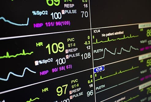 ICU patient monitor