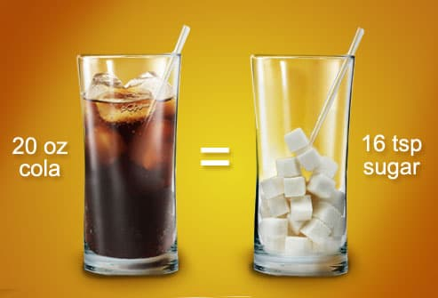 Cola compared to glass of sixteen sugar cubes