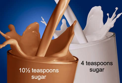 Chocolate milk and milk sugar comparison