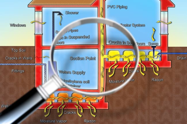 photo of radon distribution illustration