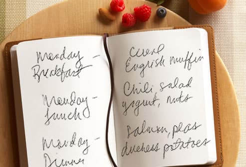 Food Diary in Kitchen