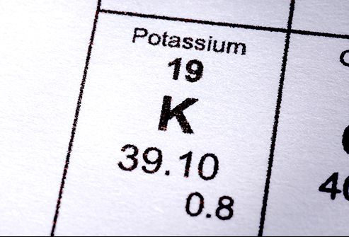 Pictures: Why You Need Potassium