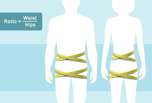 waist to hip ratio illustration