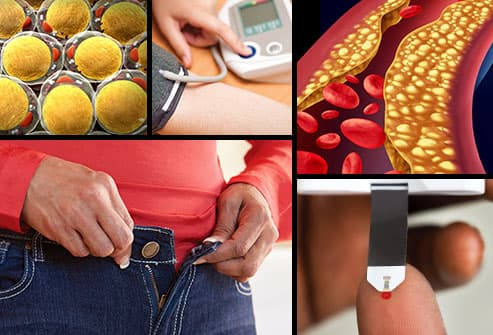 metabolic syndrome collage