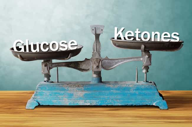 glucose keytones on scale