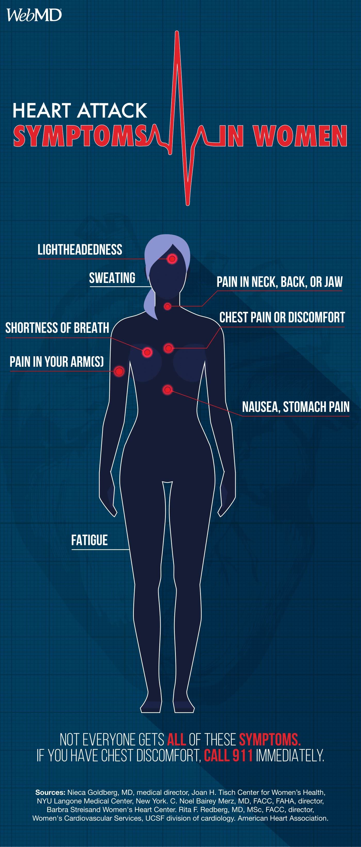 WebMD heart health infographic