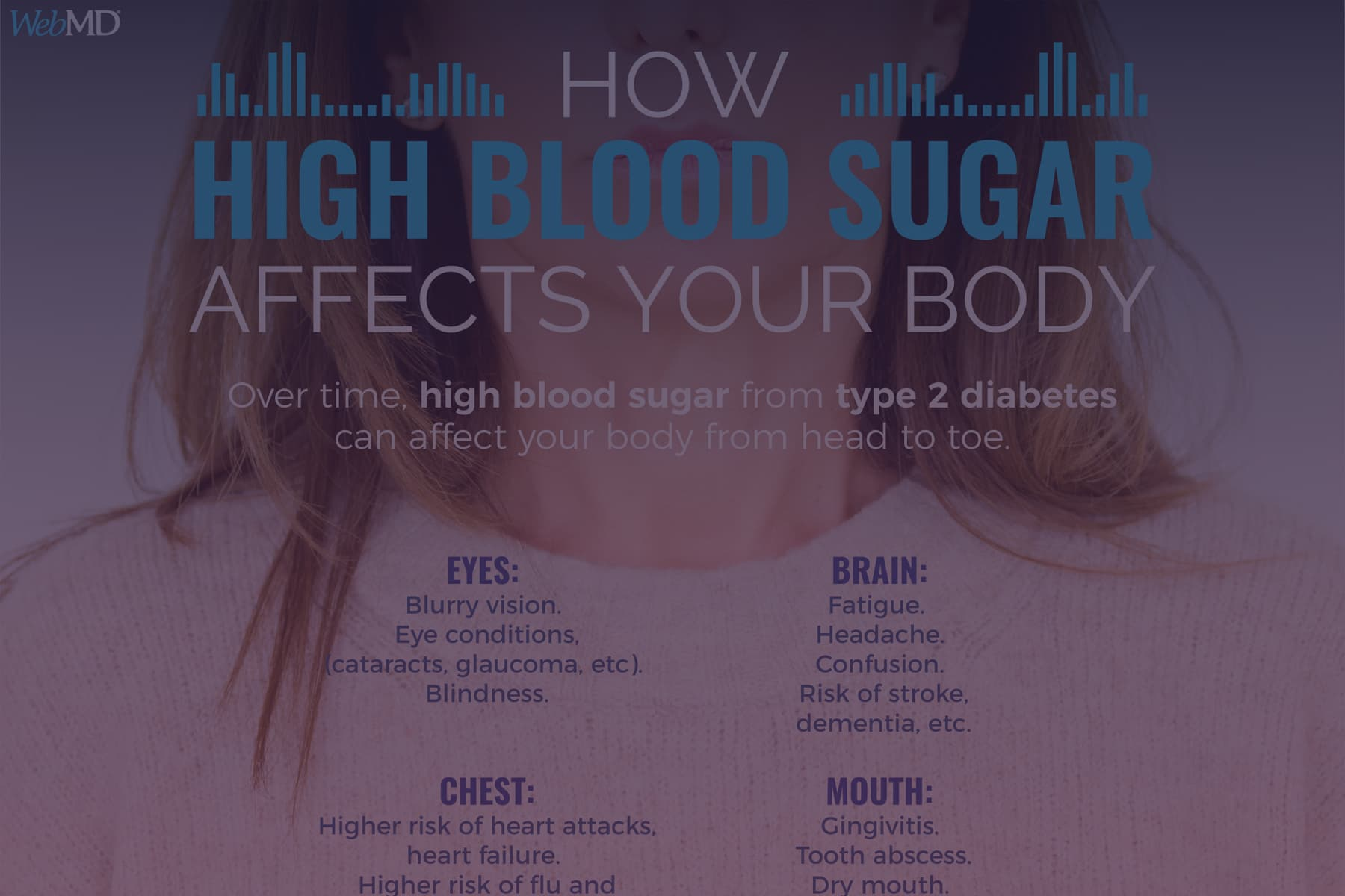 How high blood sugar affects your body infographic